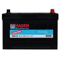 Аккумулятор Hagen (Exide) 95Ah 680A 306x173x222 о.п. (-+) 59518